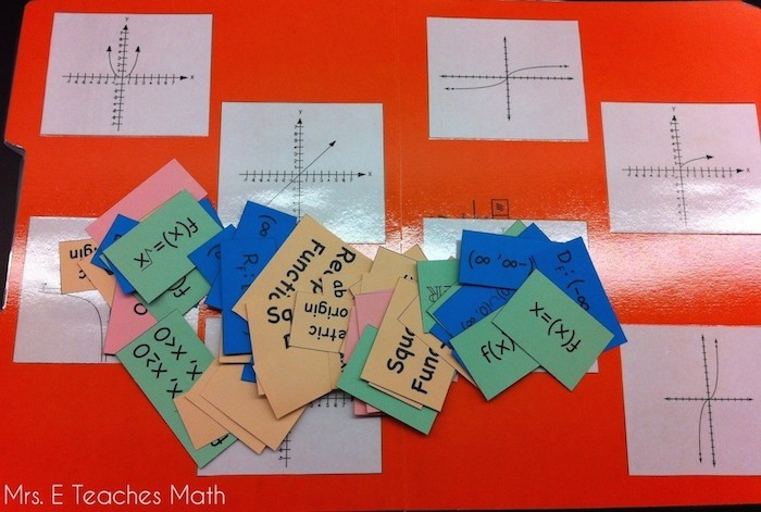 Parent Function Matching Activity - free activity download  |  mrseteachesmath.blogspot.com