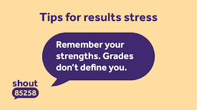 Know your strengths grades don't define you SHOUT for help text
