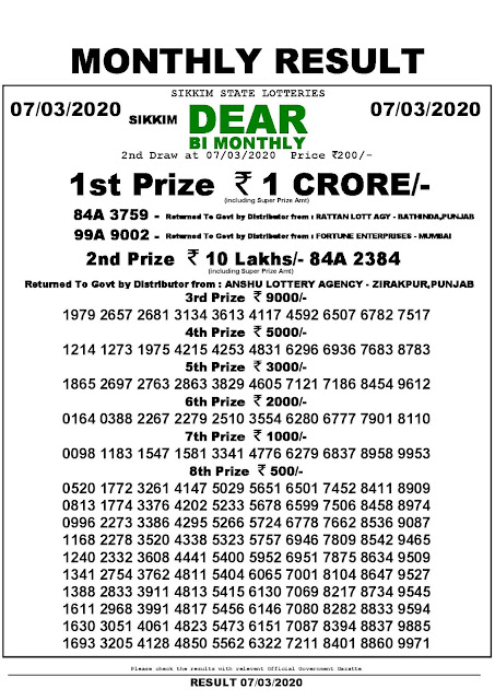 Sikkim State Lottery Dear Bi Monthly Result 07-03-2020