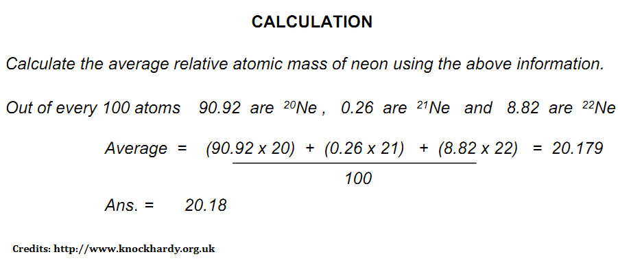atomic mass and number relationship calculator