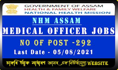 NHM Assam Recruitment 2021-Medical Officer