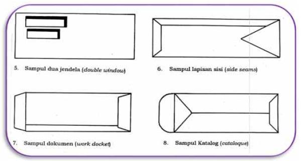 Perlengkapan Teknik Lipatan Surat
