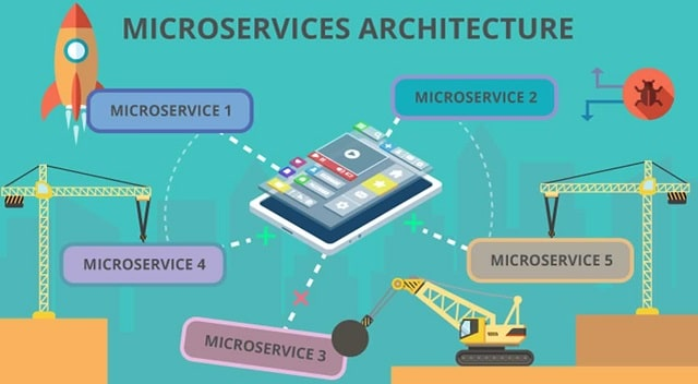 microservices tutorial microservice architecture business mobile applications