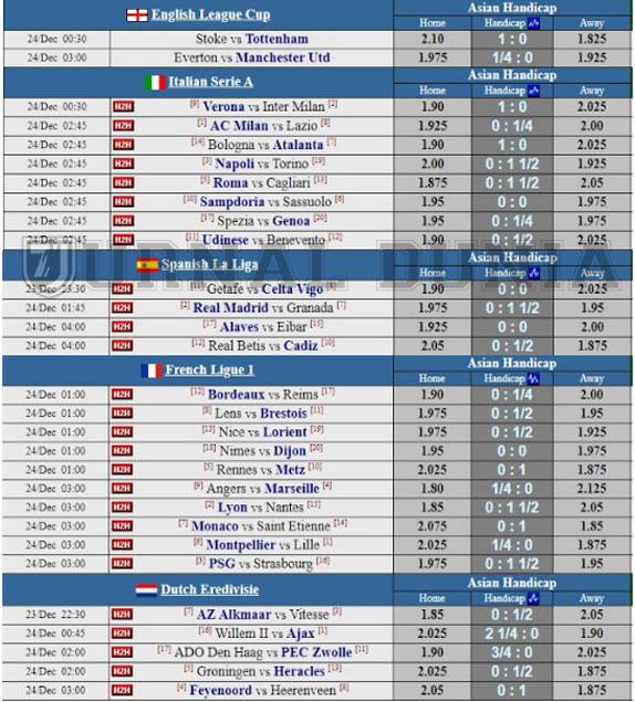 Jadwal Pertandingan Sepakbola Hari Ini, Rabu Tgl 23 - 24 Desember 2020