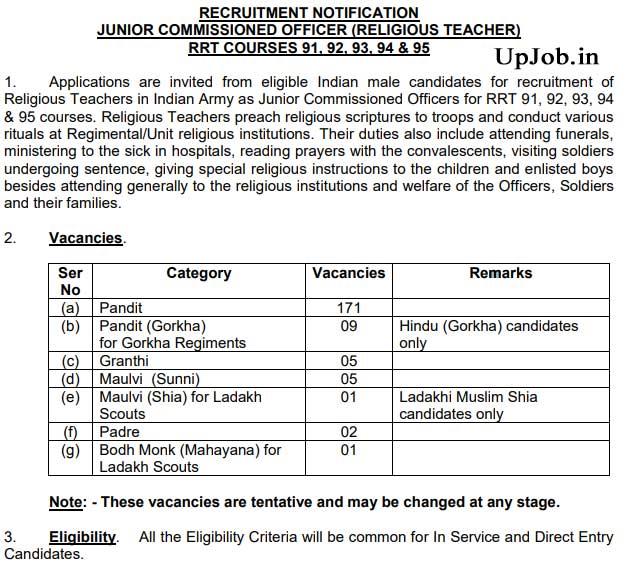 rt jco vacancy 2021 Indian Army Religious teacher 194 post