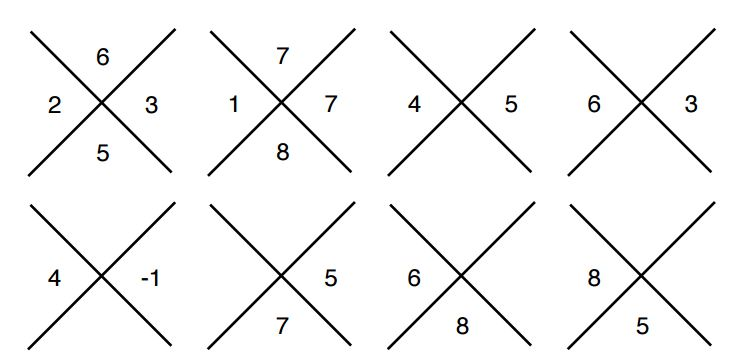 Radical~4~Math: Area Model Puzzles