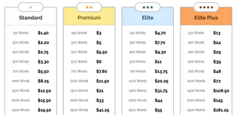 Cara mengahsilkan uang melalui penulisan dan konten writer