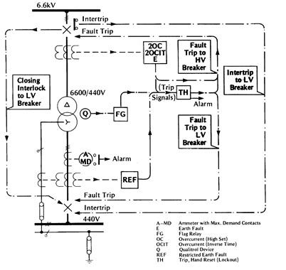 transformer protection wiring diagram cathodic protection wiring diagram
