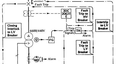 buchholz relay wiring