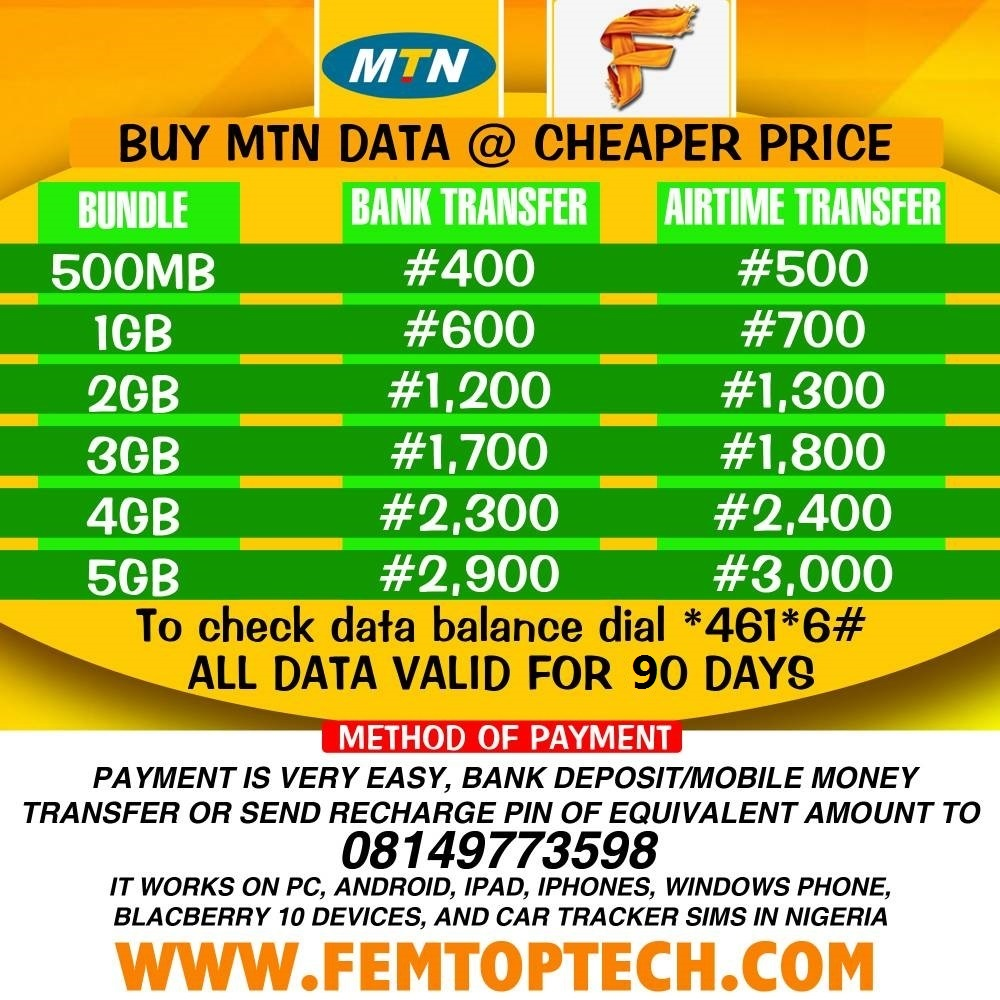 Buy the cheapest MTN Data plans from us: N600 For 1GB, 2GB for N1,200 and more