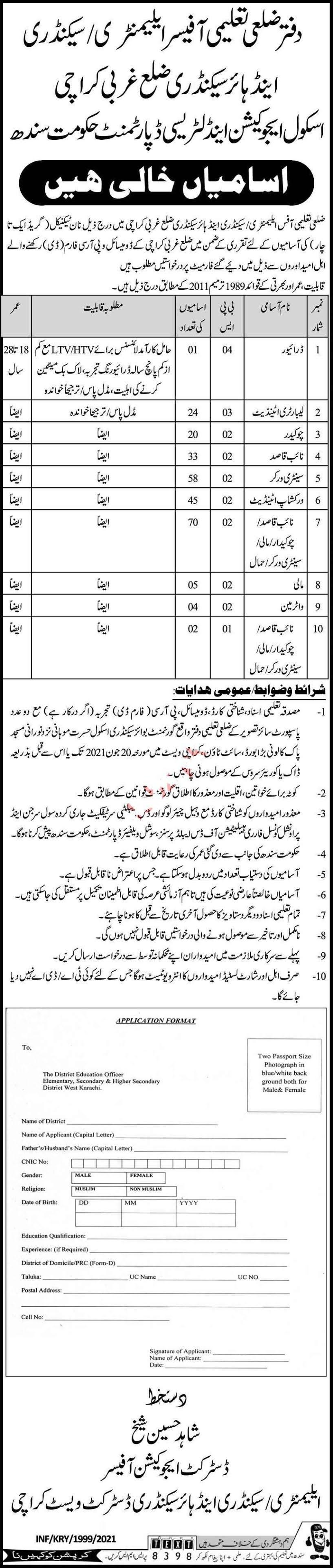 Education Department Primary East Karachi Jobs 2021  262 Posts