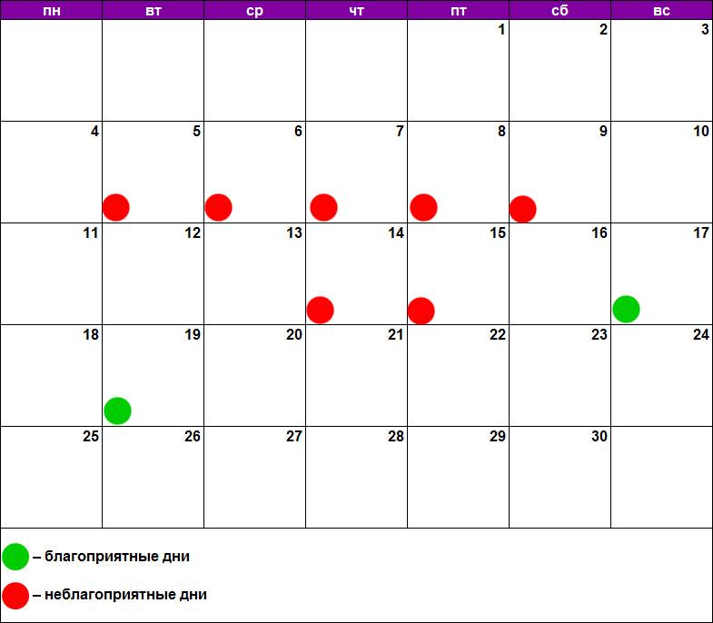 Лунный календарь химической завивки июнь 2018