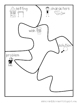 Story elements characters worksheet kindergarten @ Can you