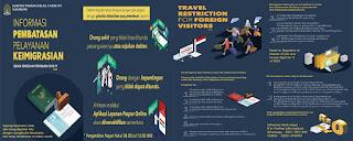 Imigrasi Kelas III Non TPI Sukabumi