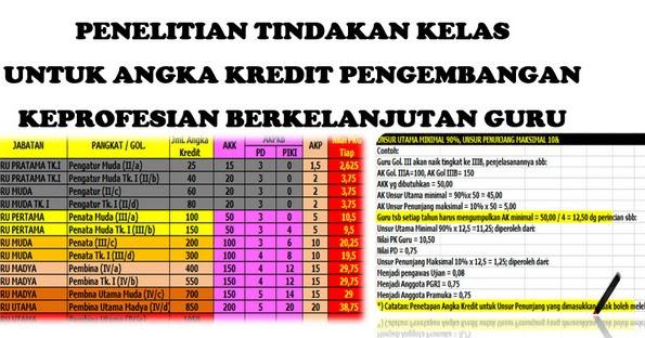 Format Ptk Untuk Kenaikan Pangkat Guru Pns Guru Nusantara