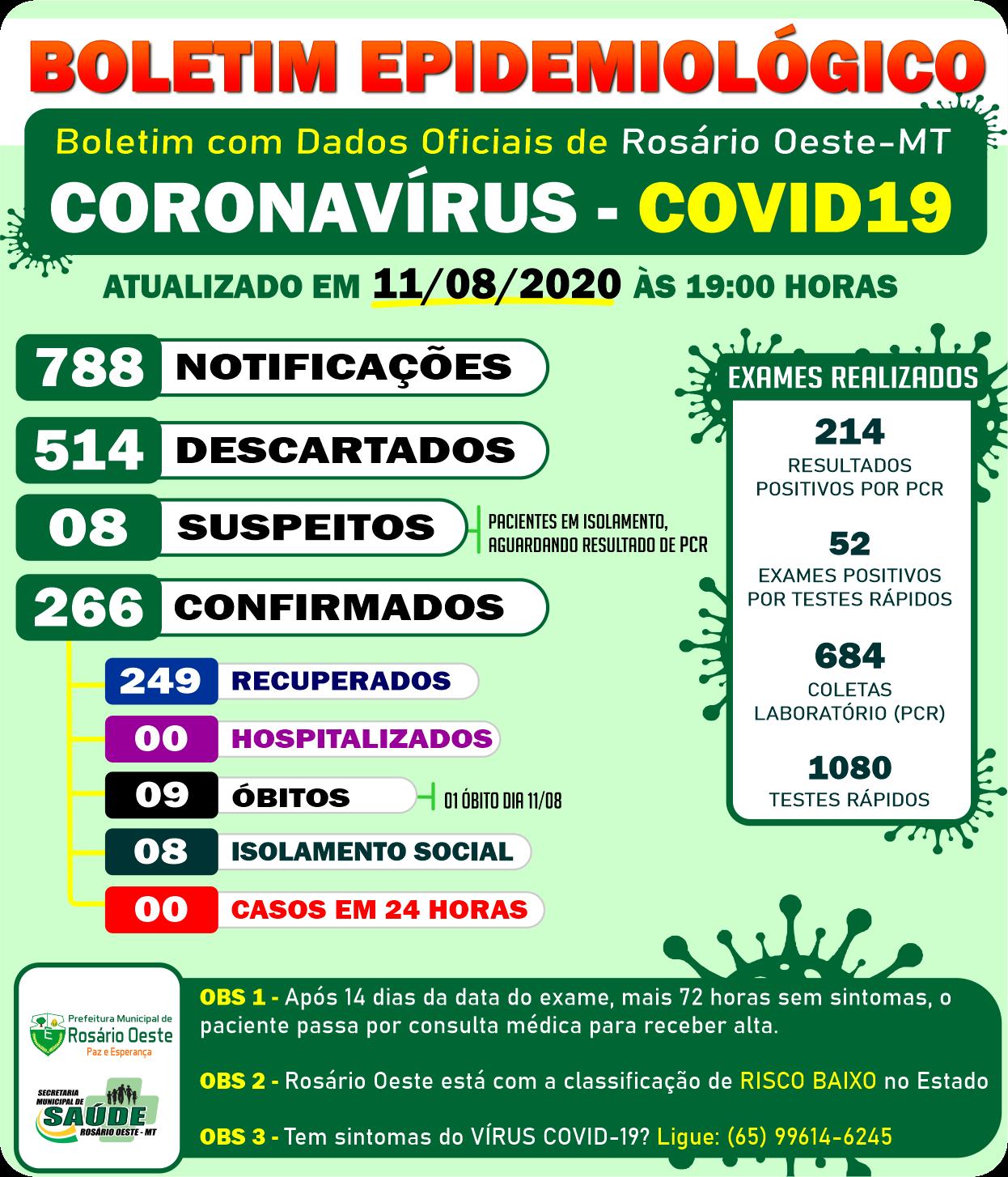 Rosário Oeste registrou mais uma morte por covid19 nesta terça (11/08)