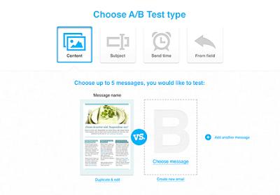 Getresponse A/B Testing