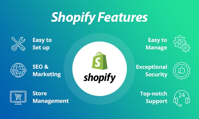 Build a Full Professional Shopify store in less than 1 Hour