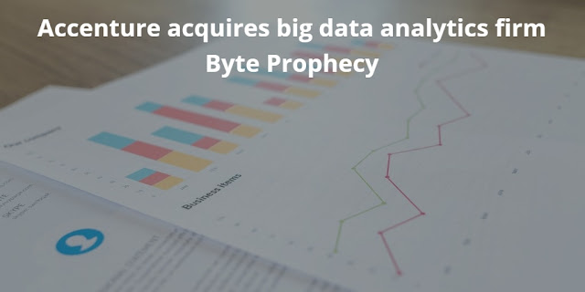 Byte Prophecy