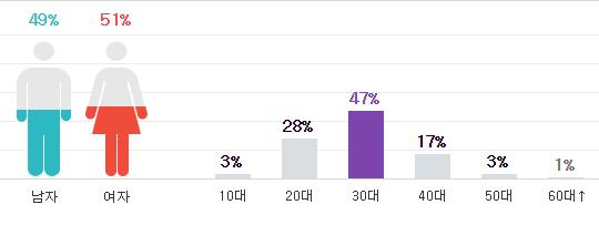 Kangin bir webdrama ile geri dönüş yapacak