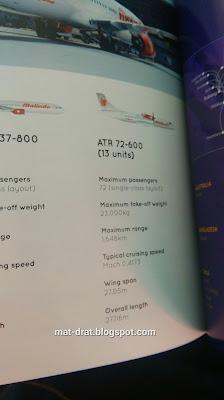 ATR 72 600 Malindo