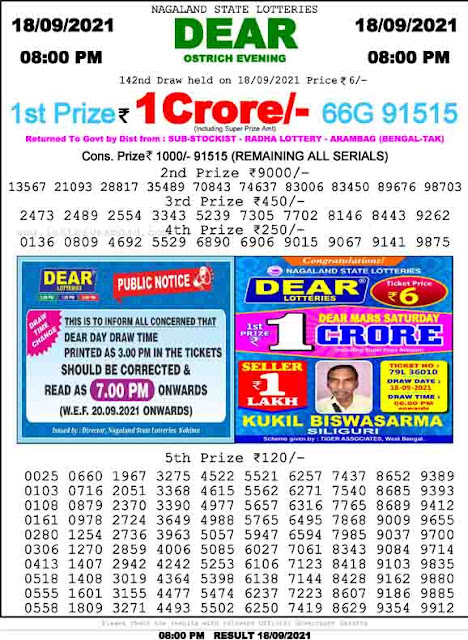Nagaland State Lottery Result 18.9.2021 Today