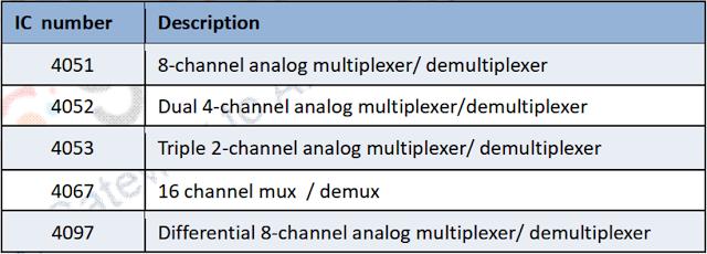 IC CMOS Multiplexer