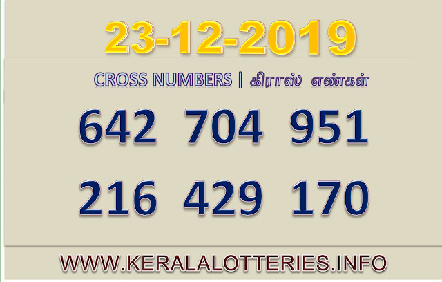 KERALA LOTTERY GUESSING CROSS NUMBER DATED 2019.12.22