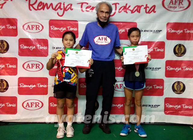 Hasil Lengkap dan Cerita Dibalik Gelaran RemajaTenis Jakarta-90