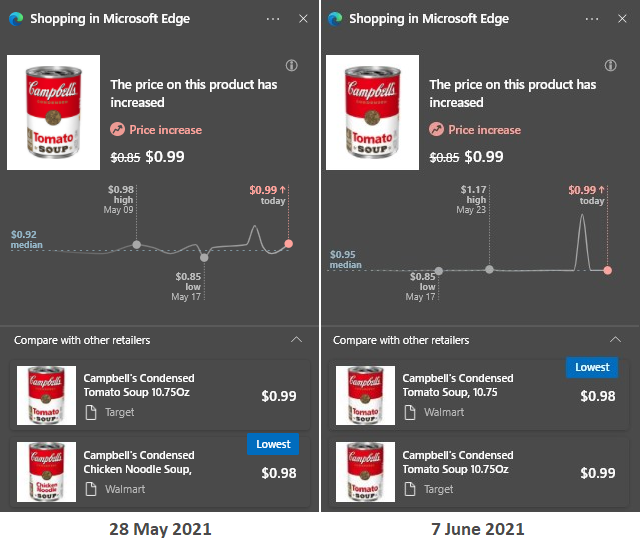 Shopping in Microsoft Edge: Campbell's Condensed Tomato Soup Price History, Snapshots on 28 May 2021 and 7 June 2021