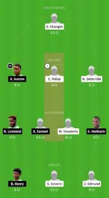 MRS vs MAC Dream11 team prediction
