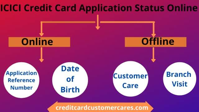 ICICI Credit Card Application Status Online