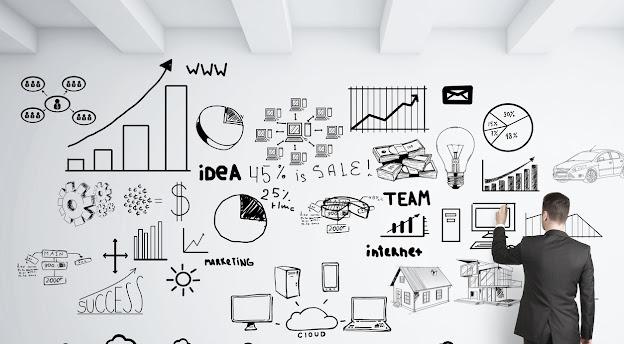 Business plan व्यवसायाचा आराखडा