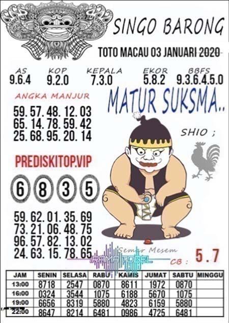 Prediksi Singo Barong Toto Macau Minggu 03 Januari 2021