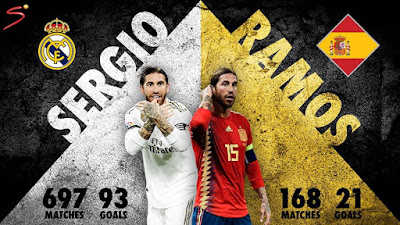 Is there a better #goalscoring #defender in #world #football than #Spain's #Sergio #Ramos? He is closing in on 100 goals for #Real #Madrid and sits inside Spain's list of the ten highest scorers 🇪🇸🔥  #CR7