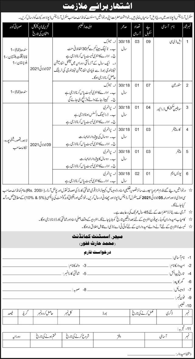 Central Ordinance Depo Jobs 2021 Lahore