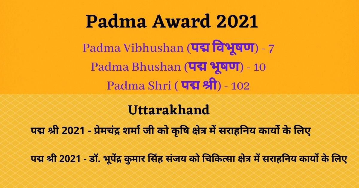 Padma Award 202, Padma Shri Prem Chandra Sharma, Padma Shri Dr. Bhupendra Kumar Singh Sanjay
