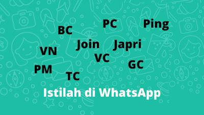 Istilah di WhatsApp
