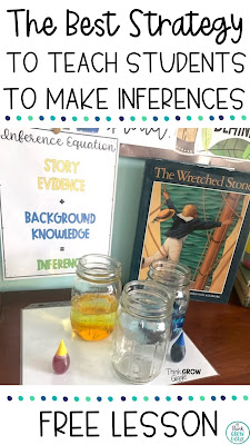 making inferences activities and strategies for kids