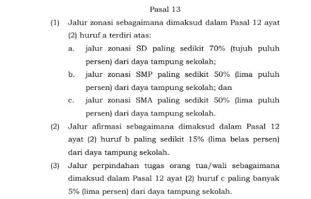 Pendaftaran Peserta Didik Baru (PPDB) Tahun 2021
