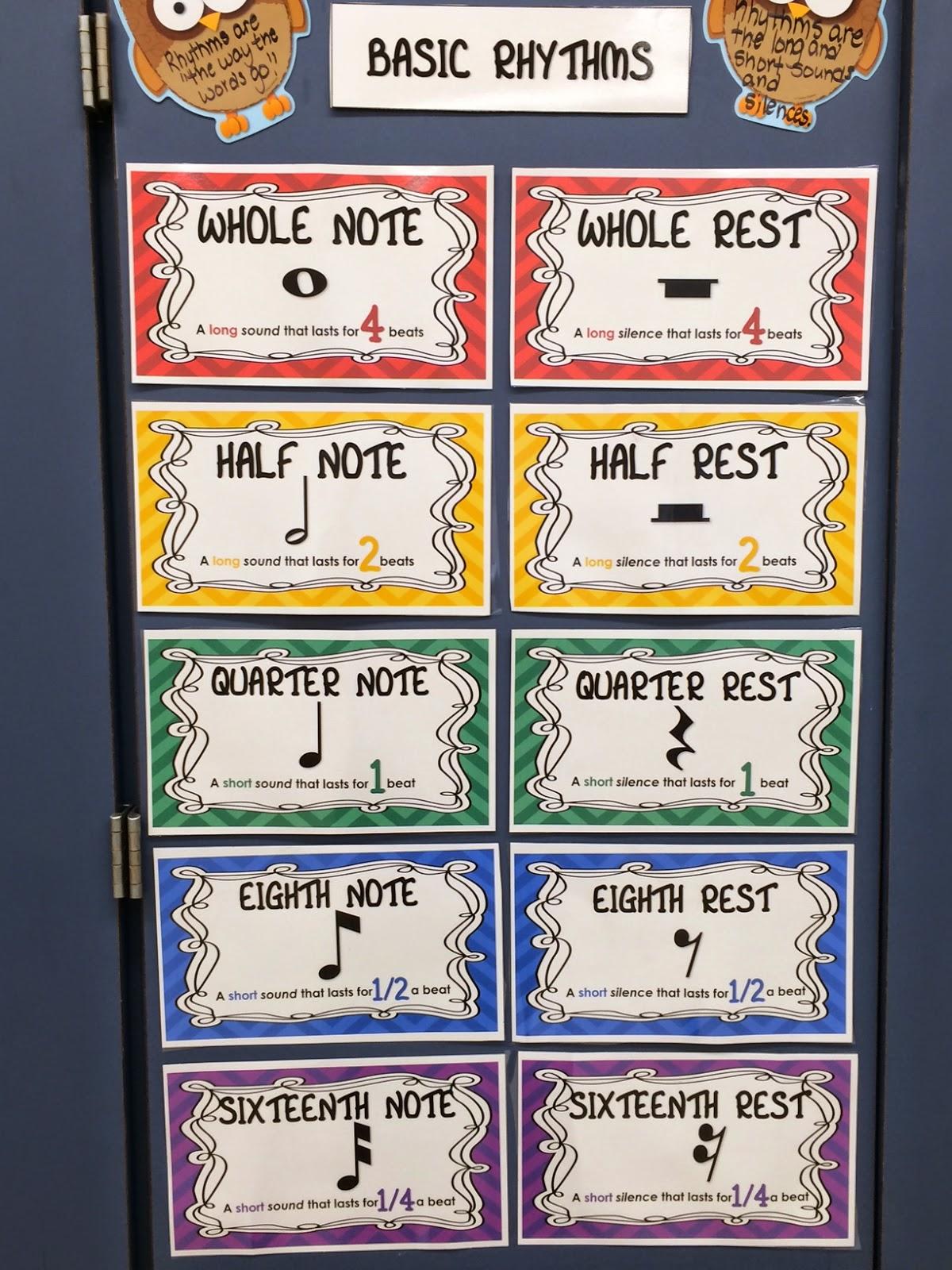 The Sweetest Melody Rhythm Word Wall Freebie