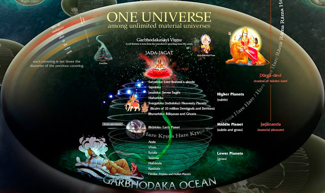 One Universe among unlimited material universes