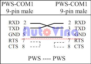 Sơ đồ cable kết nối sao chép dữ liệu màn Hitech PWS PWS6A00T-P