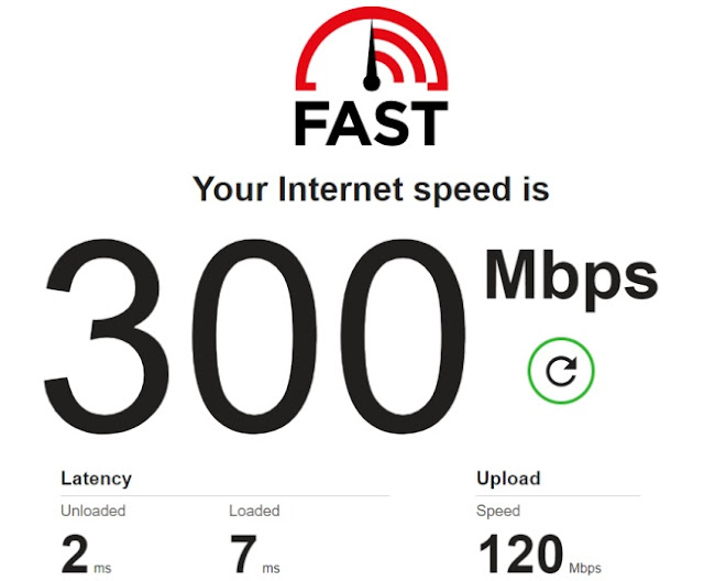 Internet Speed: How Much Speed Do You Need