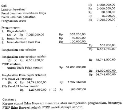 raden agus suparman : contoh perhitungan PPh Pasal 21 pegawai tetap yang menerima uang lembur dan premi asuransi jiwa