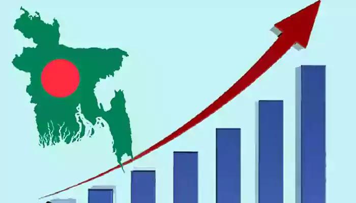 অর্থনৈতিক নিরাপত্তা জরিপে নবম স্থানে বাংলাদেশ