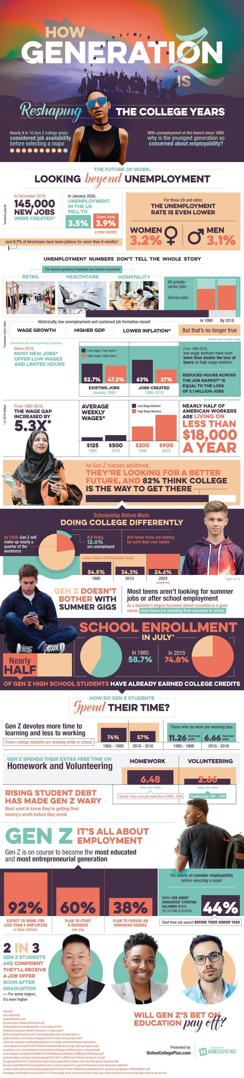 How Is GenZ Doing College Differently? #infographic