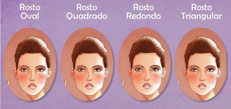QUADRADO - A testa larga e o maxilar saliente pedem modelos que suavizem os  contornos rígidos. Opte por óculos com armações de cantos retangulares ou  ... f656096ae8