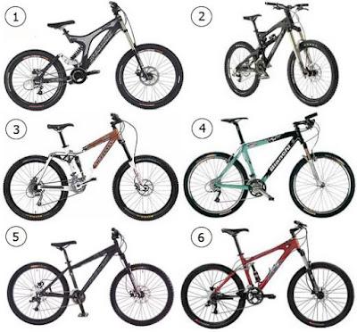 Sepeda Terbaru