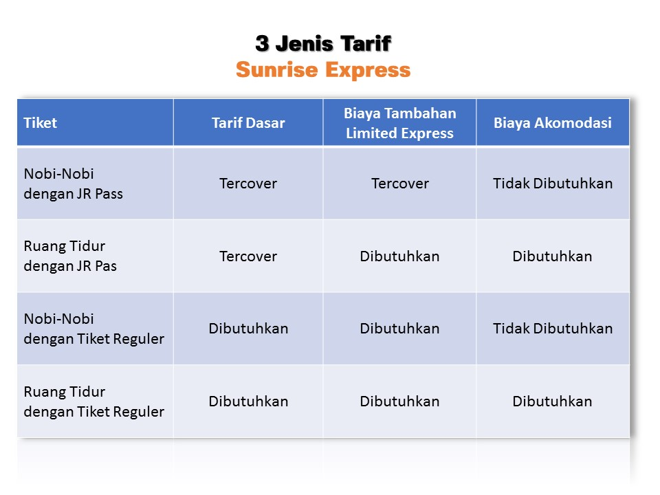 tarif dasar sunrise express